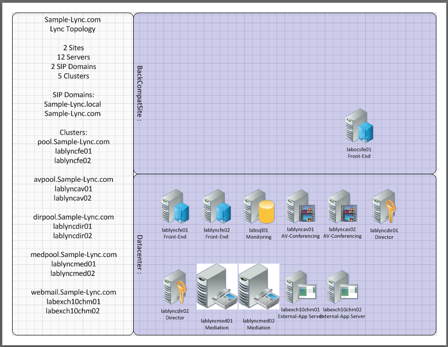 Powershell script to export lync tbxml data to visio and excel uc visio diagram ccuart Images